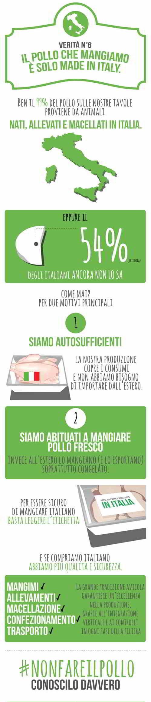 Verit_-n.-6_Il-pollo-che-mangiamo-_-solo-Made-in-Italy