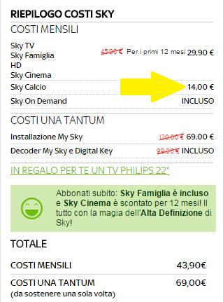 pacchetto calcio sky premium