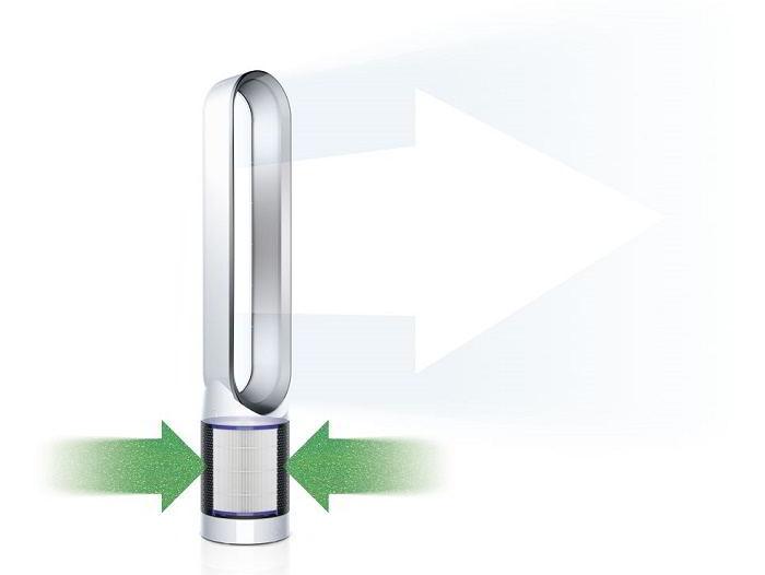 filtro antiallergie dyson