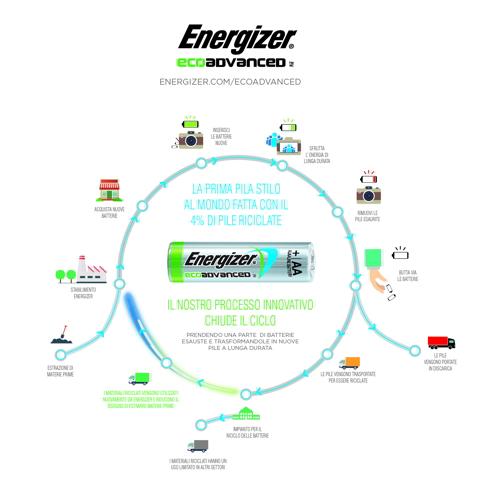 infografica_riciclo