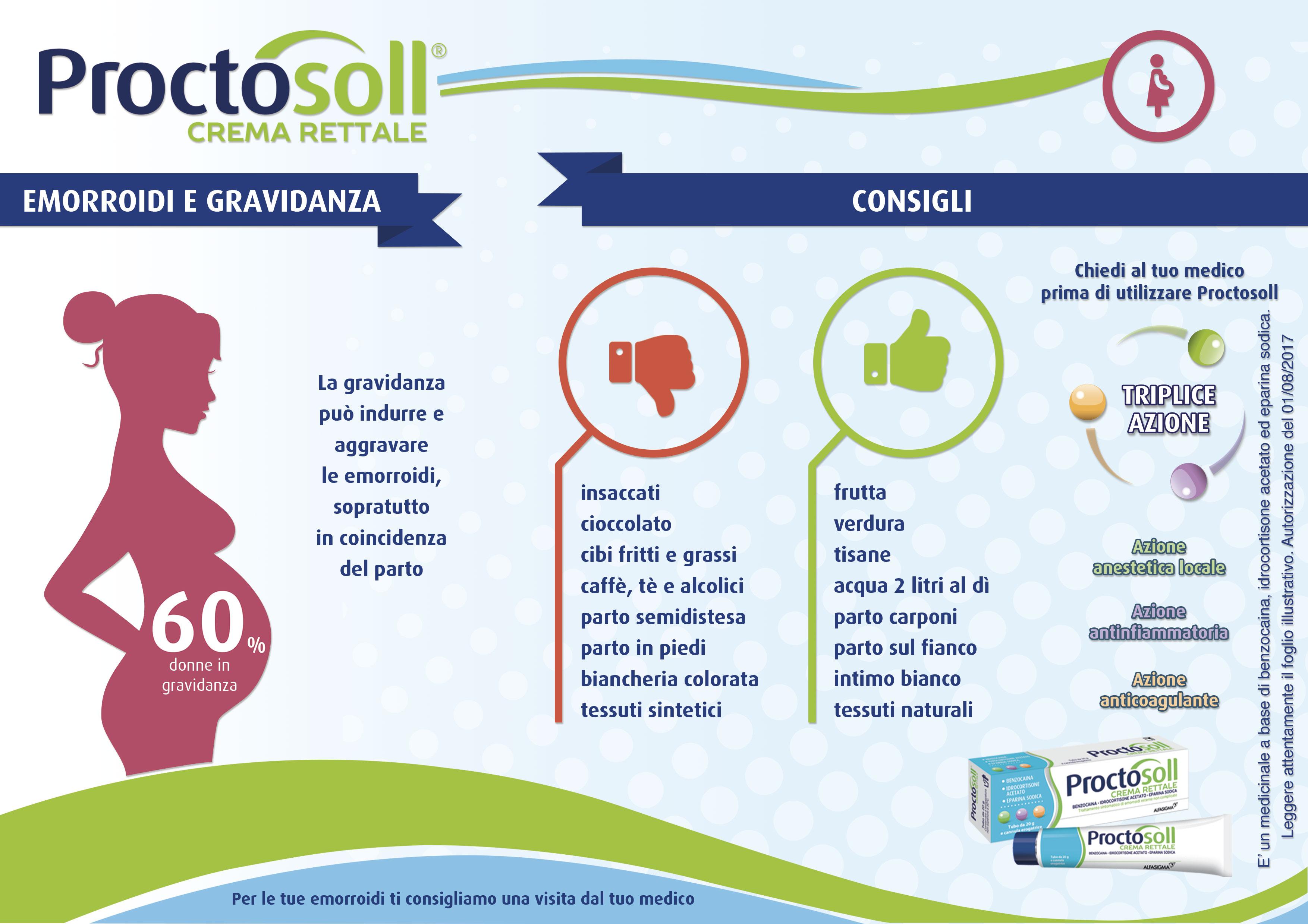 Proctosoll-Gravidanza_infografica